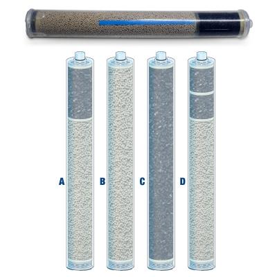 Maxiflilter Carbon/sieve/hopkalite Cart
